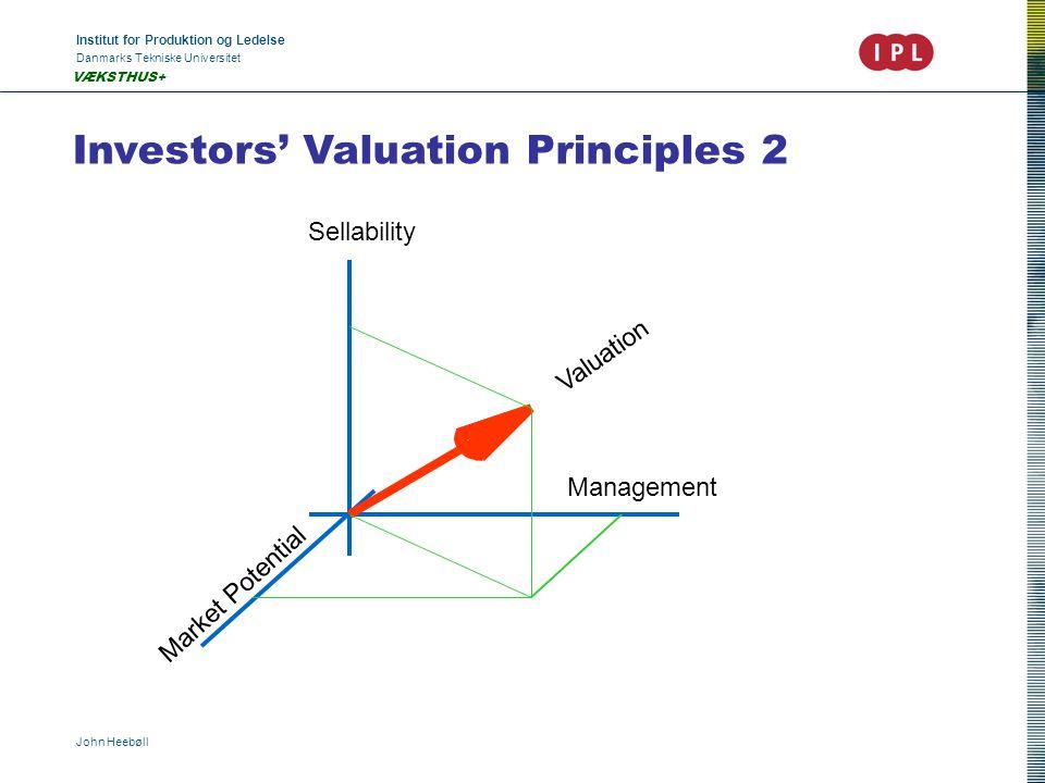 Institut for Produktion og Ledelse Danmarks Tekniske Universitet John Heebøll VÆKSTHUS+ Investors' Valuation Principles 2 Management Market Potential Sellability Valuation