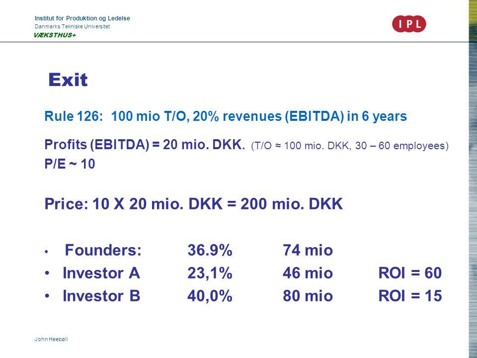 Institut for Produktion og Ledelse Danmarks Tekniske Universitet John Heebøll VÆKSTHUS+ Exit Rule 126: 100 mio T/O, 20% revenues (EBITDA) in 6 years Profits (EBITDA) = 20 mio.