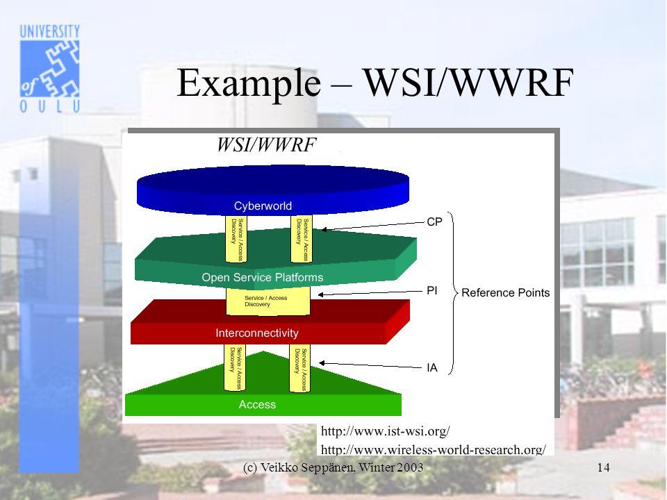 (c) Veikko Seppänen, Winter 200314 Example – WSI/WWRF