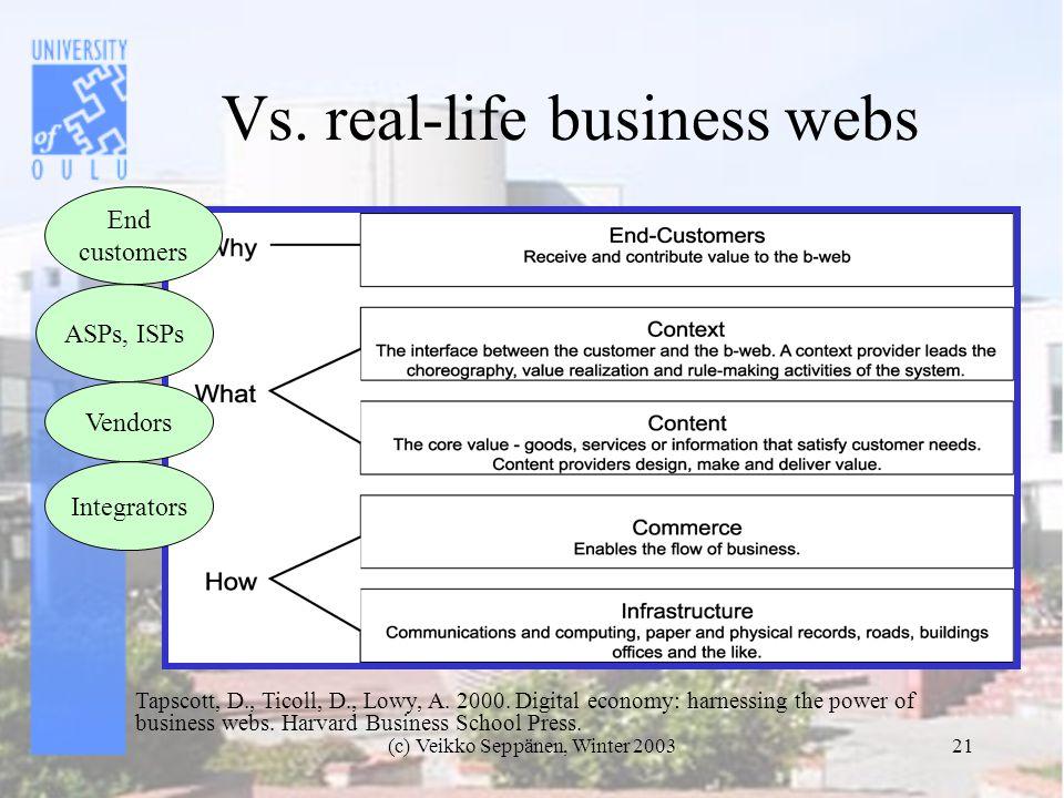 (c) Veikko Seppänen, Winter 200321 Vs. real-life business webs Tapscott, D., Ticoll, D., Lowy, A.