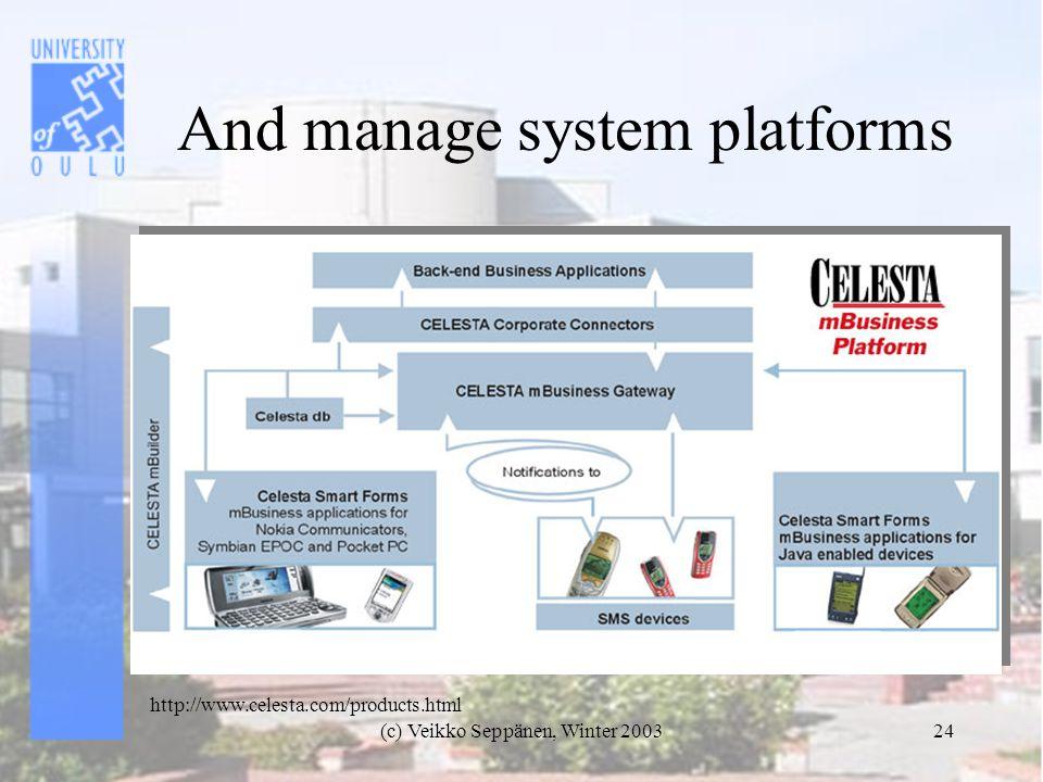 (c) Veikko Seppänen, Winter 200324 And manage system platforms http://www.celesta.com/products.html
