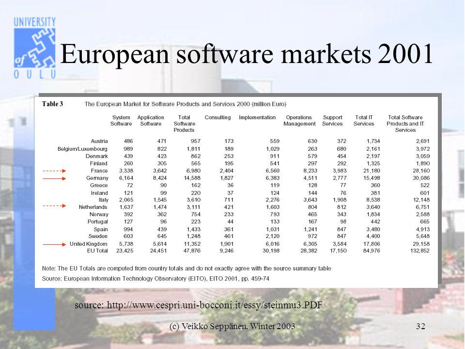 (c) Veikko Seppänen, Winter 200332 European software markets 2001 source: http://www.cespri.uni-bocconi.it/essy/steinmu3.PDF