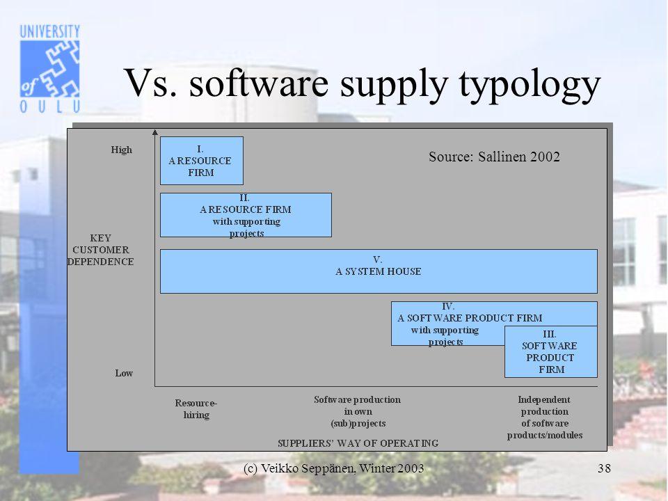 (c) Veikko Seppänen, Winter 200338 Vs. software supply typology Source: Sallinen 2002