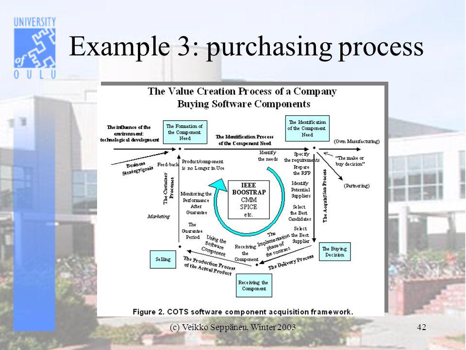 (c) Veikko Seppänen, Winter 200342 Example 3: purchasing process