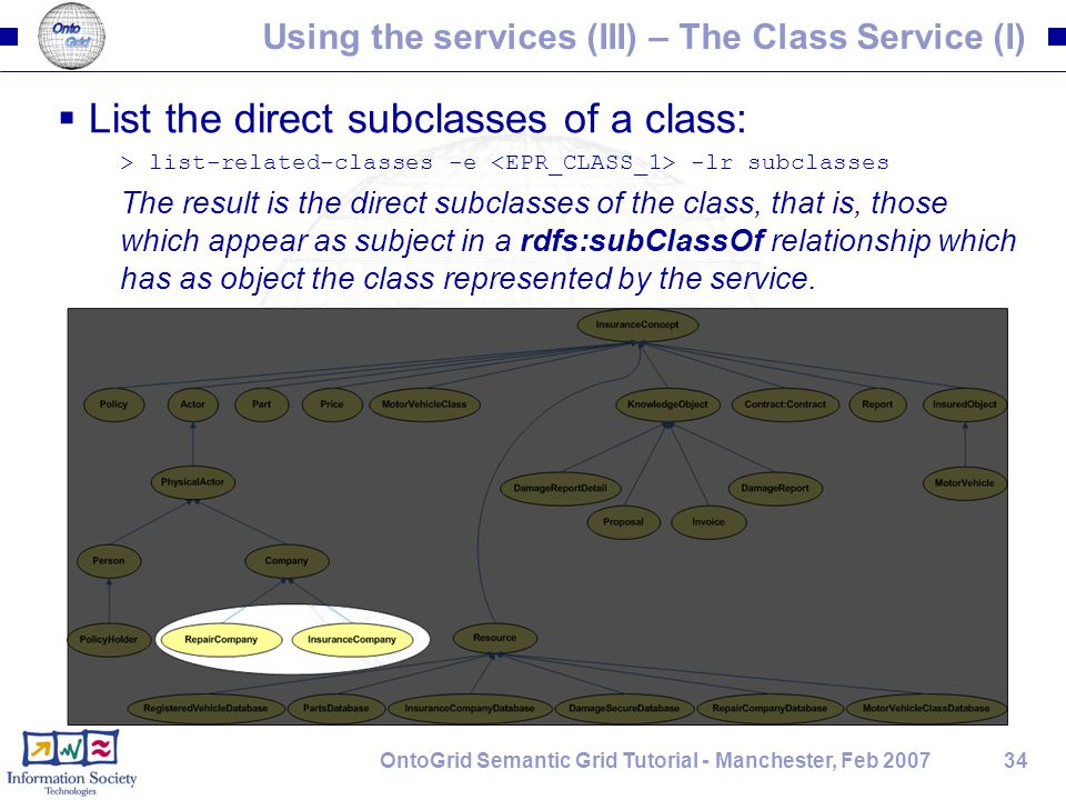 34OntoGrid Semantic Grid Tutorial - Manchester, Feb 2007 Using the services (III) – The Class Service (I)  List the direct subclasses of a class: > l