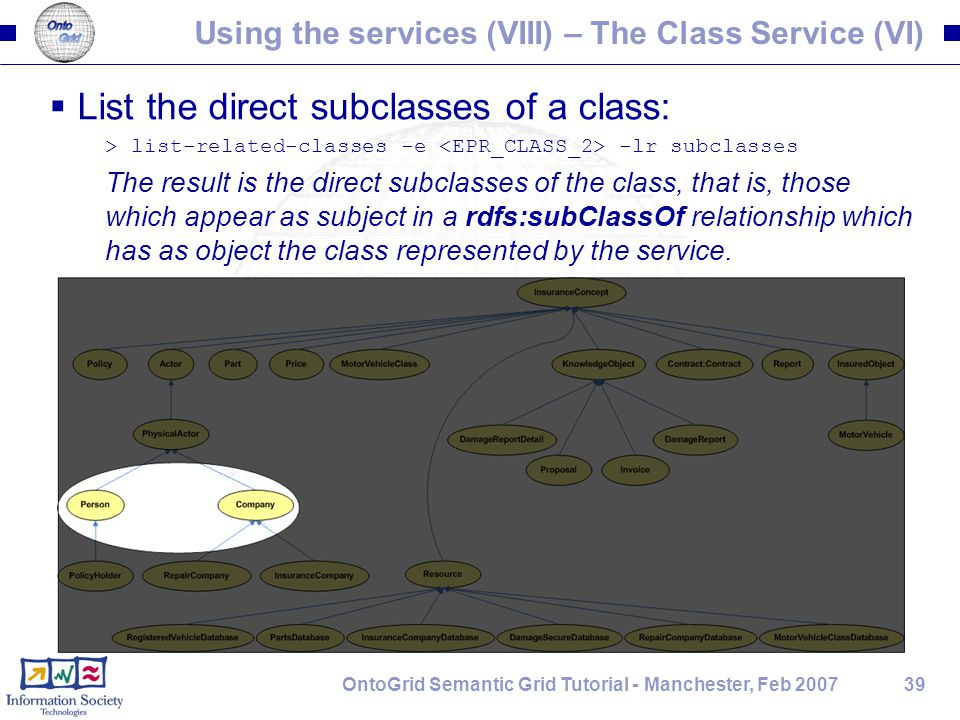 39OntoGrid Semantic Grid Tutorial - Manchester, Feb 2007 Using the services (VIII) – The Class Service (VI)  List the direct subclasses of a class: >