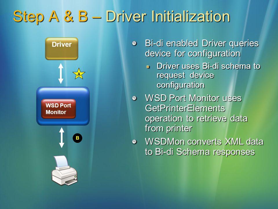 Step A & B – Driver Initialization WSD Port Monitor B A Driver Bi-di enabled Driver queries device for configuration Driver uses Bi-di schema to reque