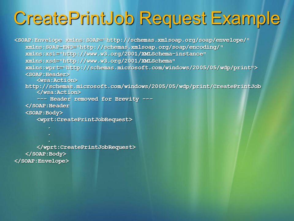 CreatePrintJob Request Example <SOAP:Envelope xmlns:SOAP=