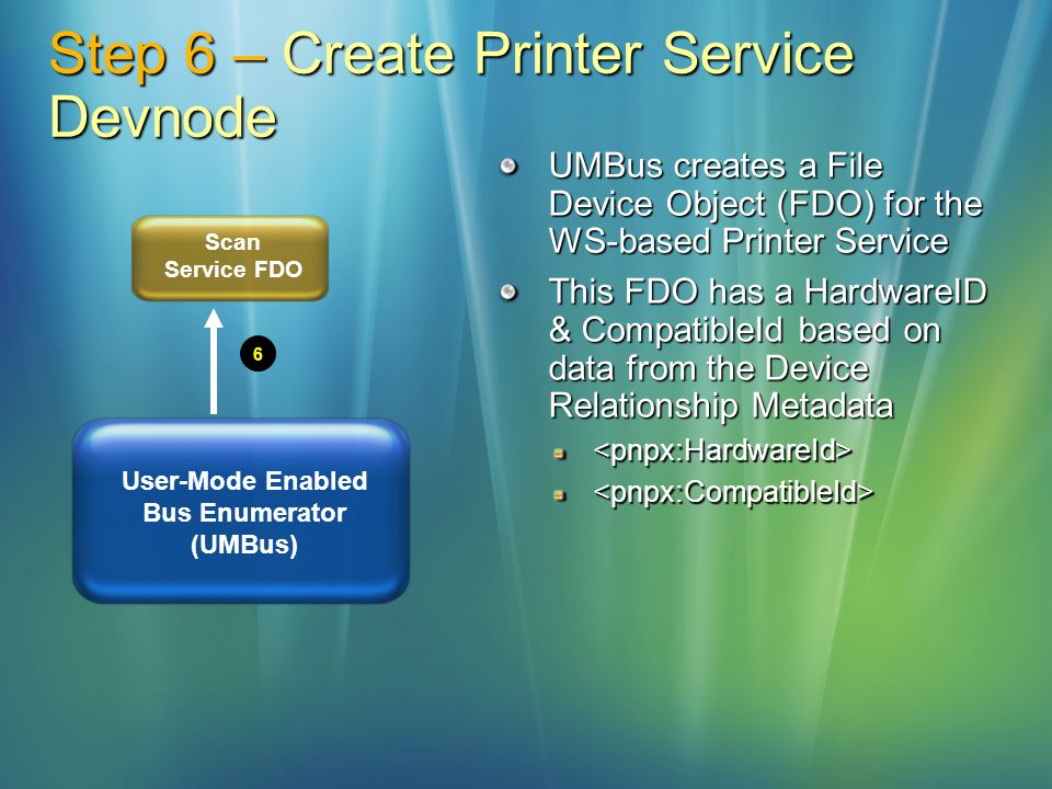 Step 6 – Create Printer Service Devnode 6 Scan Service FDO User-Mode Enabled Bus Enumerator (UMBus) UMBus creates a File Device Object (FDO) for the W