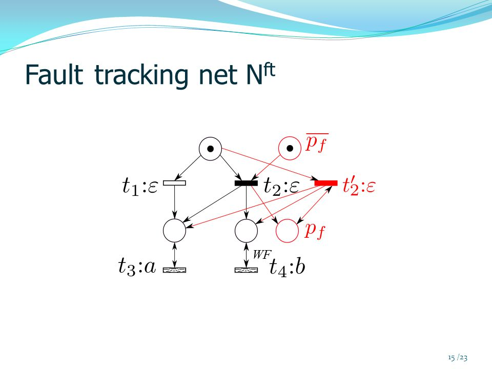 Fault tracking net N ft 15 /23