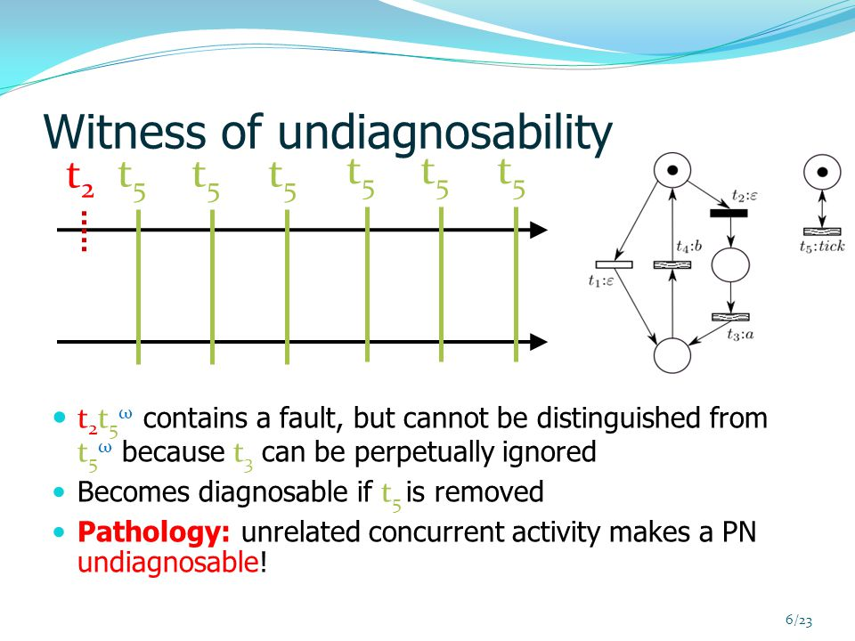 Witness of undiagnosability t 2 t 5 ω contains a fault, but cannot be distinguished from t 5 ω because t 3 can be perpetually ignored Becomes diagnosable if t 5 is removed Pathology: unrelated concurrent activity makes a PN undiagnosable.