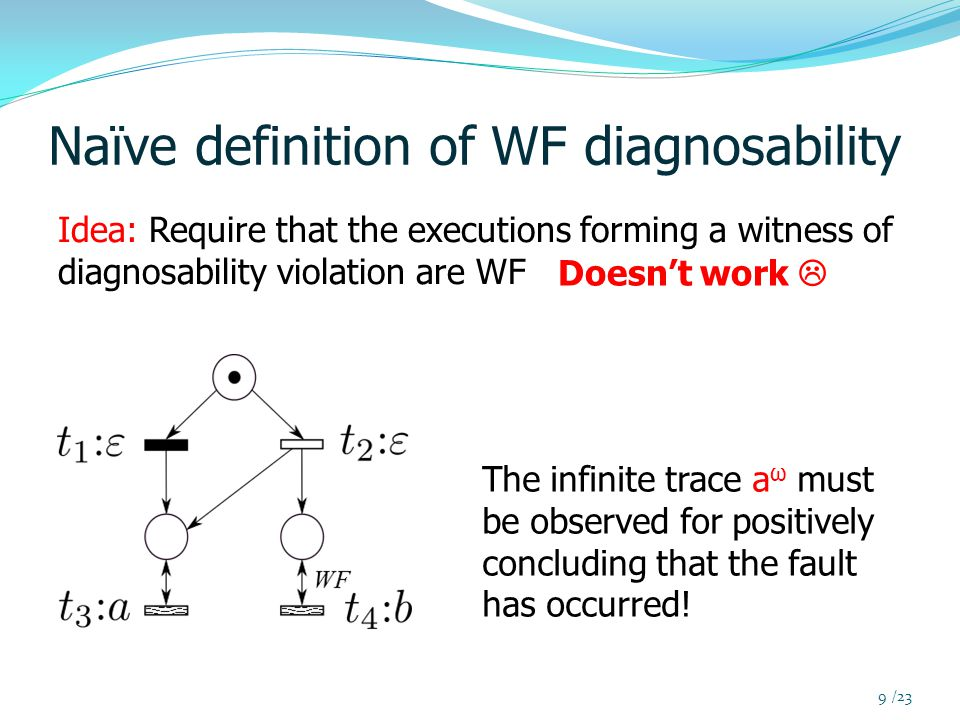 Naïve definition of WF diagnosability Idea: Require that the executions forming a witness of diagnosability violation are WF The infinite trace a ω must be observed for positively concluding that the fault has occurred.