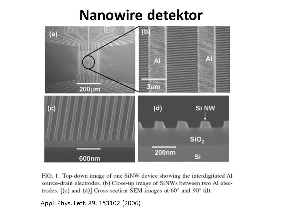 Nanowire detektor Appl. Phys. Lett. 89, 153102 (2006)