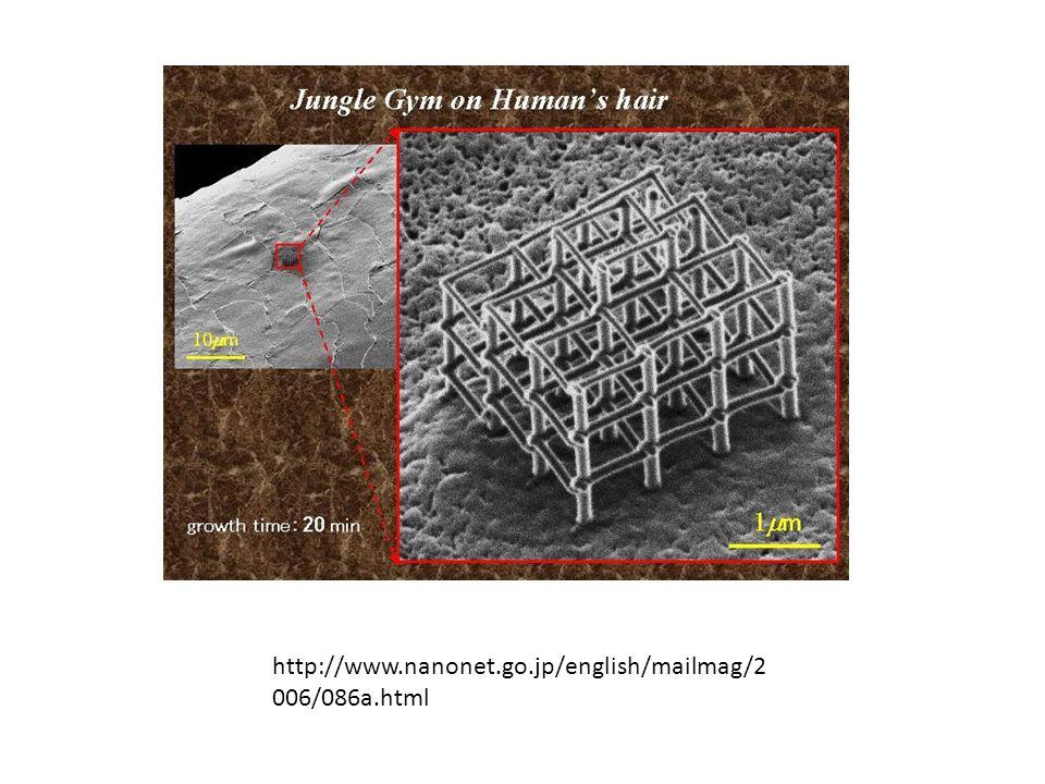 http://www.nanonet.go.jp/english/mailmag/2 006/086a.html