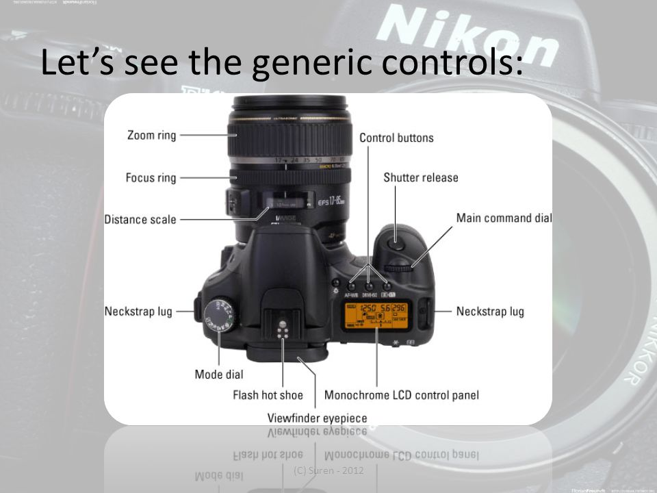 Let's see the generic controls: (C) Suren - 2012