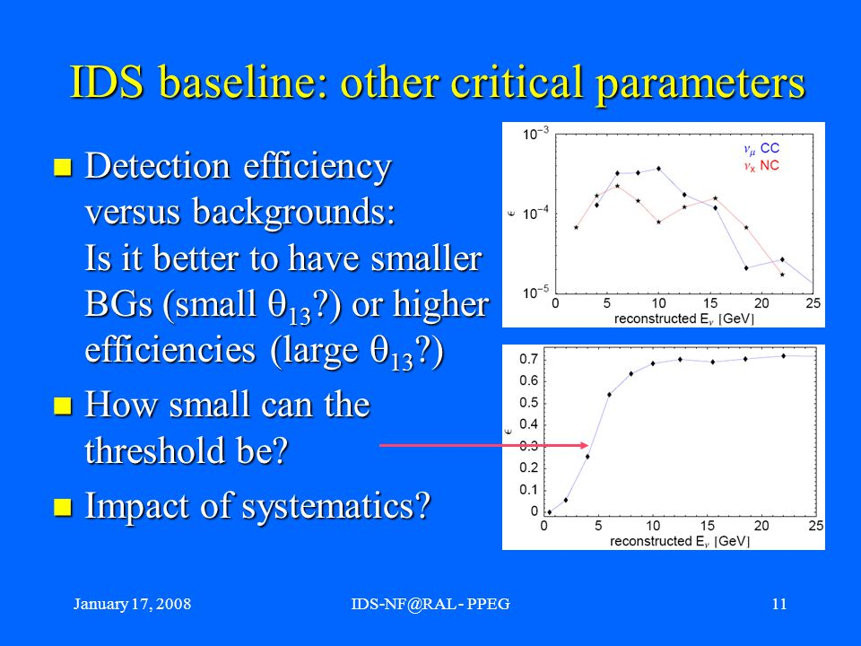 January 17, 2008IDS-NF@RAL - PPEG11 IDS baseline: other critical parameters Detection efficiency versus backgrounds: Is it better to have smaller BGs (small  13 ) or higher efficiencies (large  13 ) Detection efficiency versus backgrounds: Is it better to have smaller BGs (small  13 ) or higher efficiencies (large  13 ) How small can the threshold be.