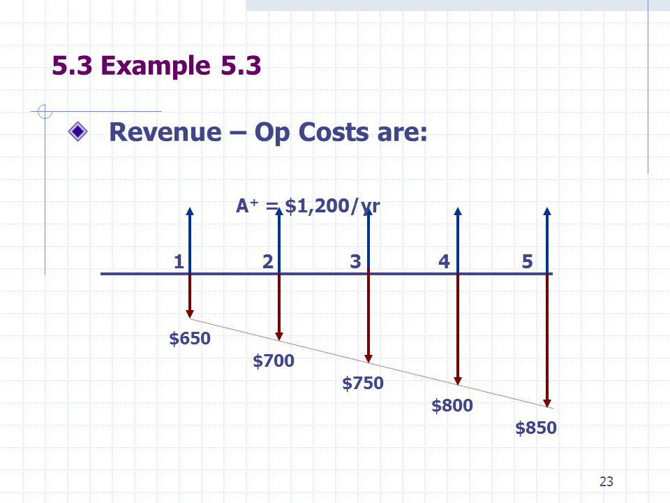 23 5.3 Example 5.3 Revenue – Op Costs are: 1 2 3 4 5 A + = $1,200/yr $650 $700 $750 $800 $850