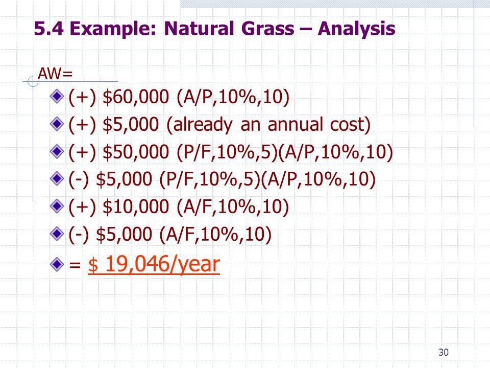 30 5.4 Example: Natural Grass – Analysis (+) $60,000 (A/P,10%,10) (+) $5,000 (already an annual cost) (+) $50,000 (P/F,10%,5)(A/P,10%,10) (-) $5,000 (P/F,10%,5)(A/P,10%,10) (+) $10,000 (A/F,10%,10) (-) $5,000 (A/F,10%,10) = $ 19,046/year AW=