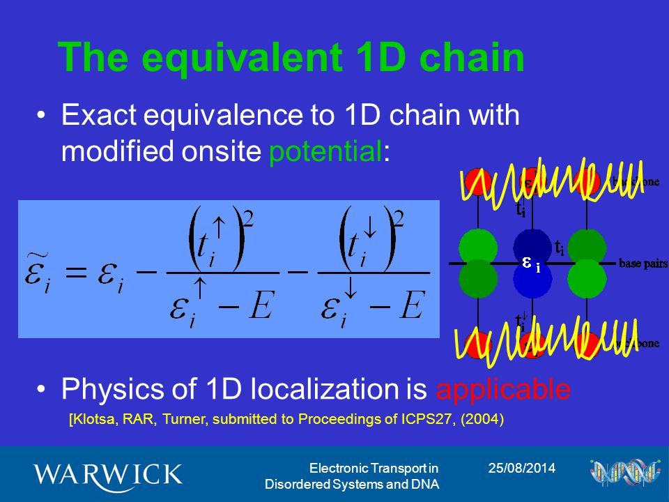 25/08/2014Electronic Transport in Disordered Systems and DNA The equivalent 1D chain Exact equivalence to 1D chain with modified onsite potential: Physics of 1D localization is applicable [Klotsa, RAR, Turner, submitted to Proceedings of ICPS27, (2004)