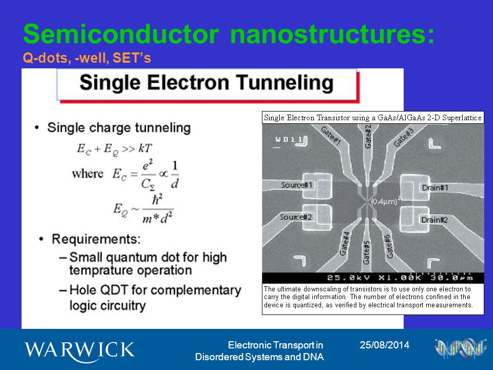25/08/2014Electronic Transport in Disordered Systems and DNA Semiconductor nanostructures: Q-dots, -well, SET's