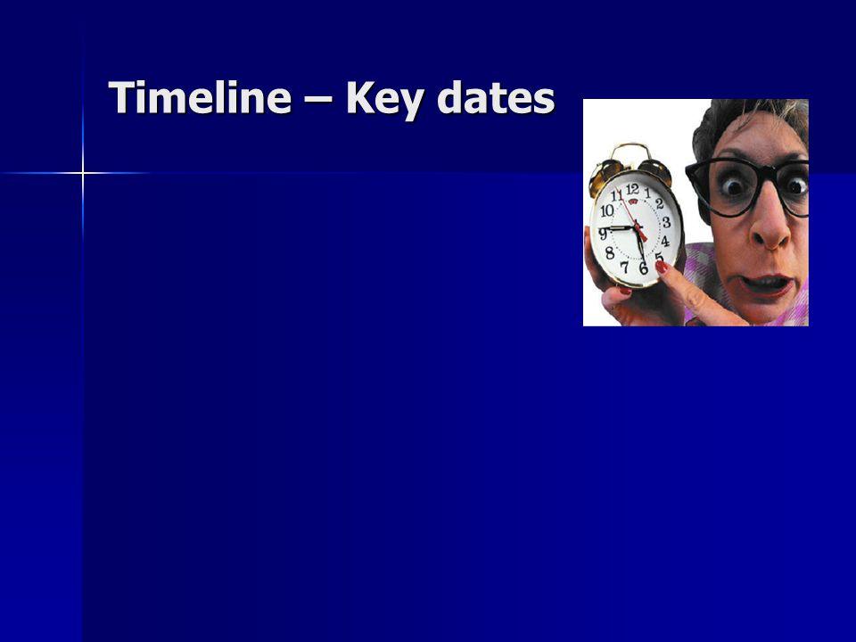 Timeline – Key dates