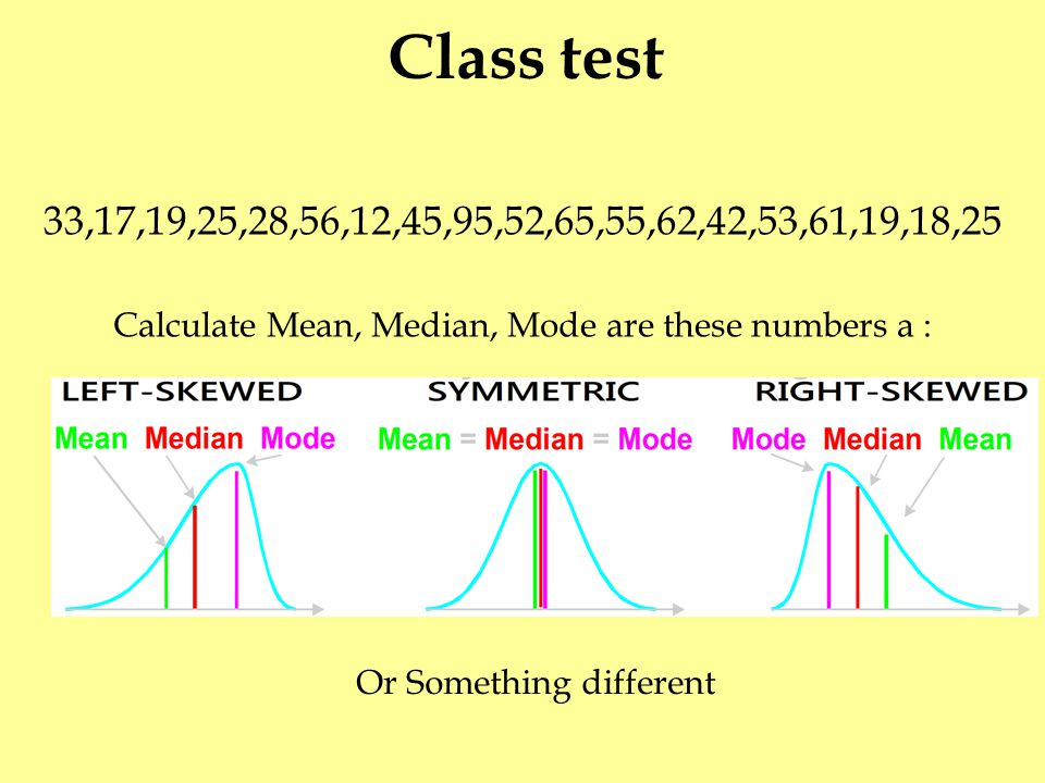 Class test 33,17,19,25,28,56,12,45,95,52,65,55,62,42,53,61,19,18,25 Calculate Mean, Median, Mode are these numbers a : Or Something different
