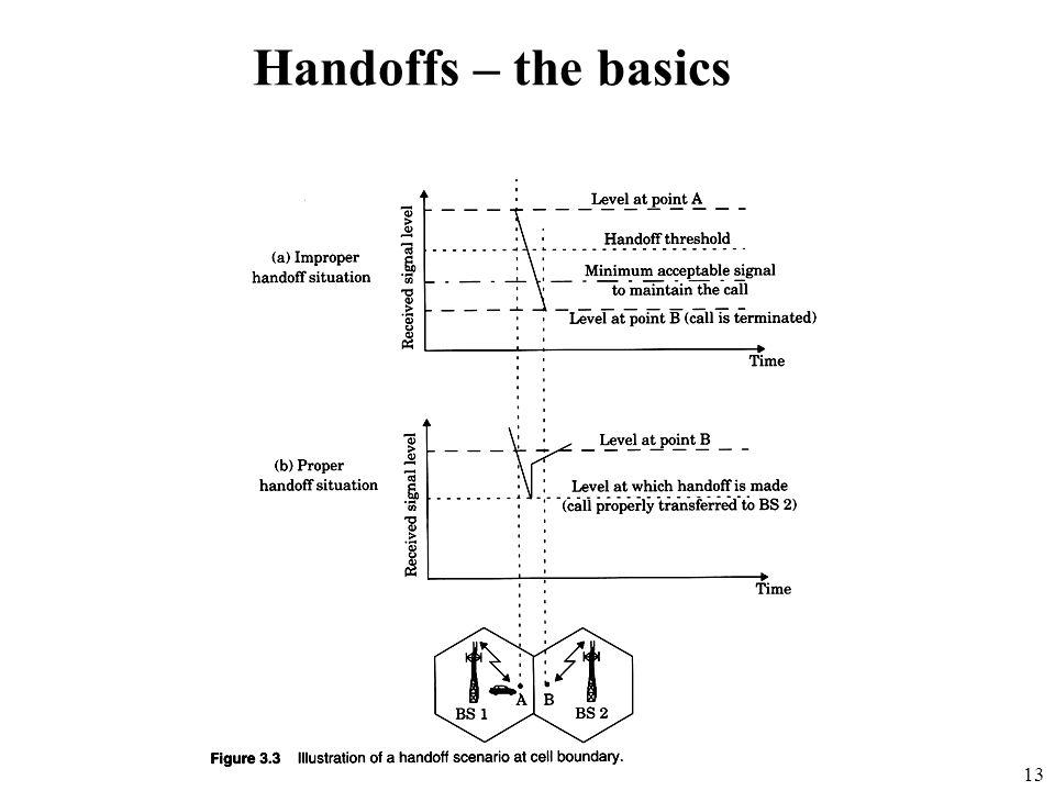 13 Handoffs – the basics