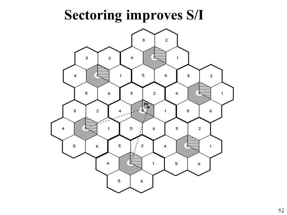 52 Sectoring improves S/I