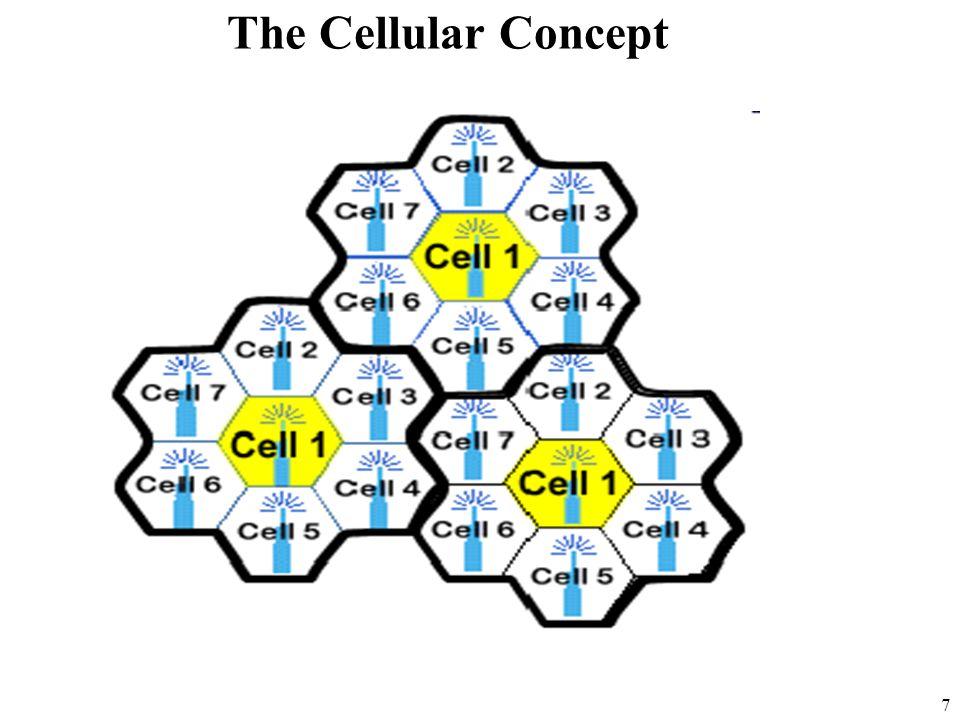 7 The Cellular Concept