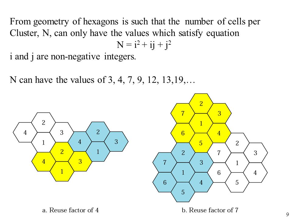 9 From geometry of hexagons is such that the number of cells per Cluster, N, can only have the values which satisfy equation N = i 2 + ij + j 2 i and