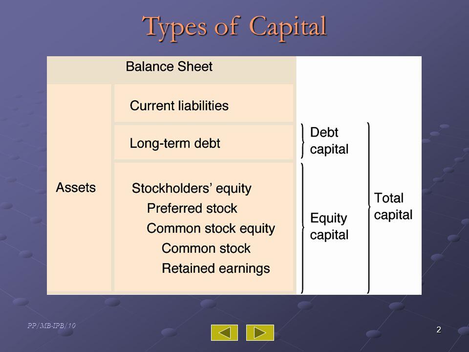 PP/MB-IPB/10 2 Types of Capital