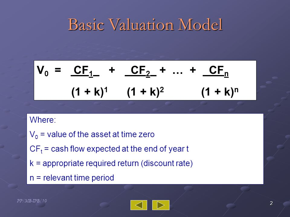 PP/MB-IPB/10 2 Basic Valuation Model V 0 = CF 1 + CF 2 + … + CF n (1 + k) 1 (1 + k) 2 (1 + k) n Where: V 0 = value of the asset at time zero CF t = cash flow expected at the end of year t k = appropriate required return (discount rate) n = relevant time period