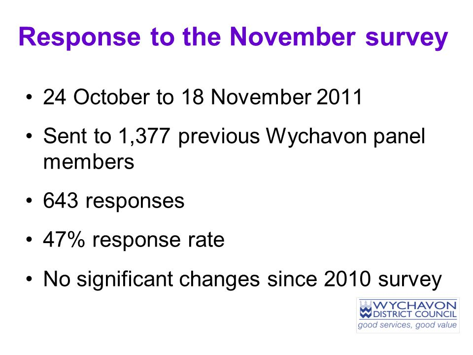 Response to the November survey 24 October to 18 November 2011 Sent to 1,377 previous Wychavon panel members 643 responses 47% response rate No significant changes since 2010 survey