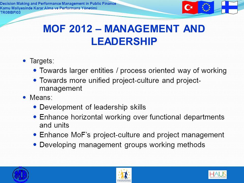 Decision Making and Performance Management in Public Finance Kamu Maliyesinde Karar Alma ve Performans Yönetimi TR08IBFI03 MOF 2012 – MANAGEMENT AND L