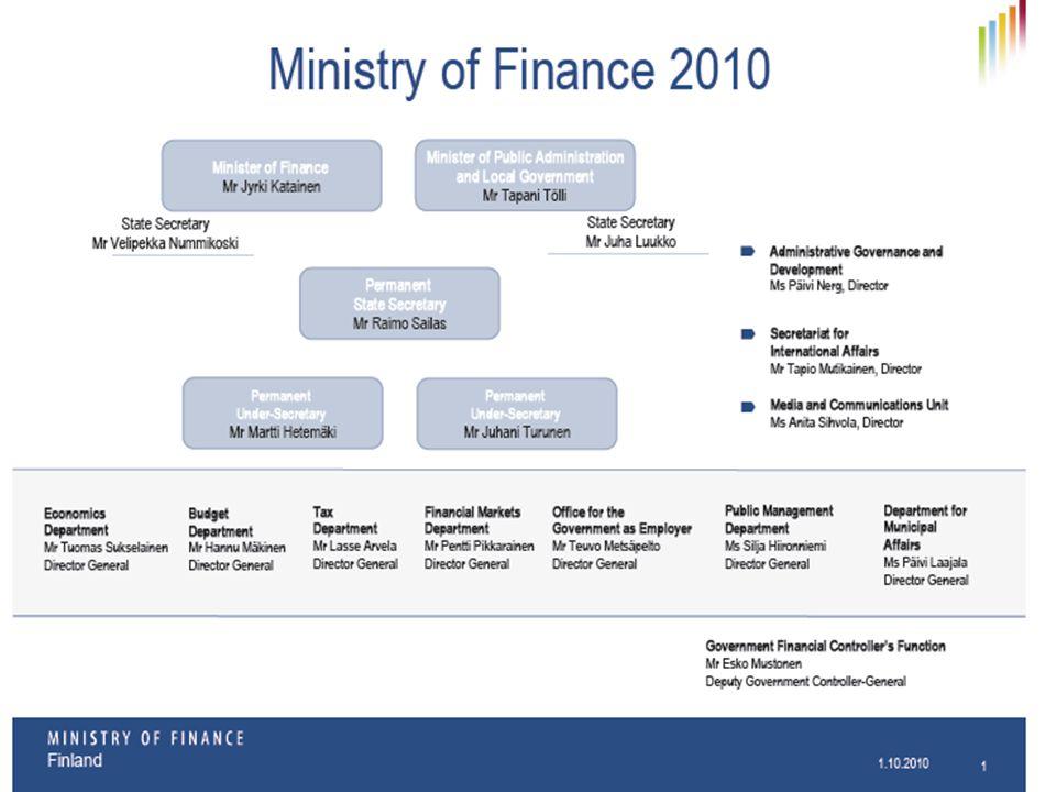Decision Making and Performance Management in Public Finance Kamu Maliyesinde Karar Alma ve Performans Yönetimi TR08IBFI03