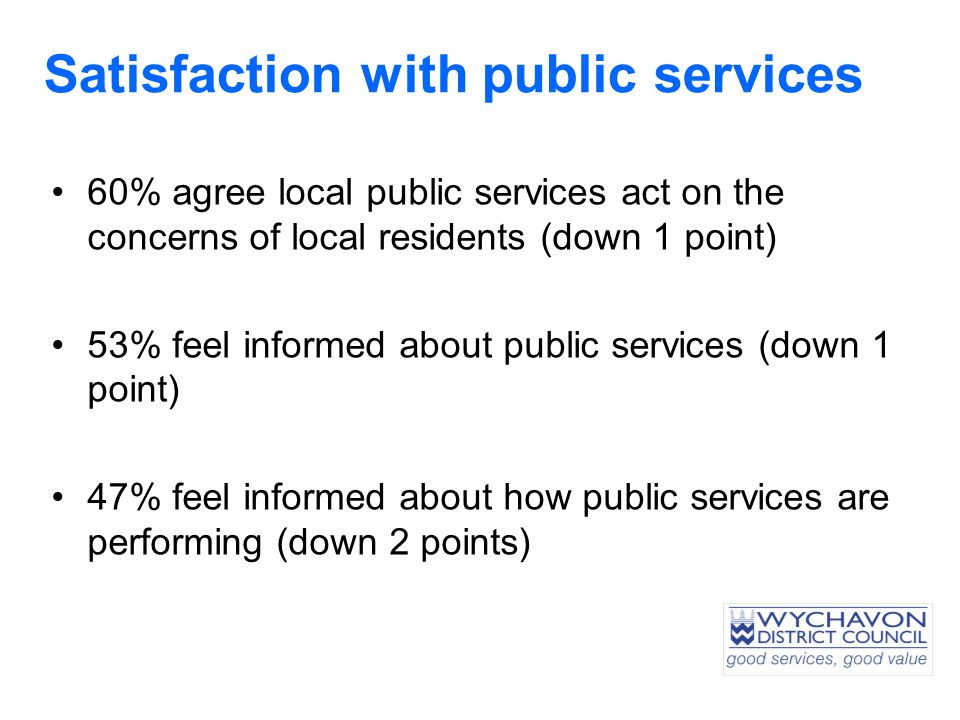 Satisfaction with public services 60% agree local public services act on the concerns of local residents (down 1 point) 53% feel informed about public