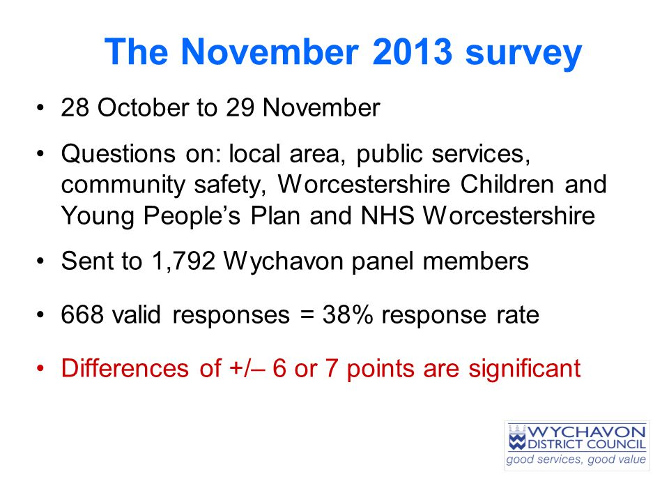 The November 2013 survey 28 October to 29 November Questions on: local area, public services, community safety, Worcestershire Children and Young People's Plan and NHS Worcestershire Sent to 1,792 Wychavon panel members 668 valid responses = 38% response rate Differences of +/– 6 or 7 points are significant