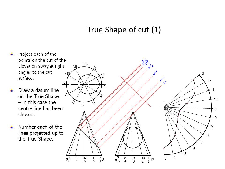 True Shape of cut (1) Project each of the points on the cut of the Elevation away at right angles to the cut surface. 12 11 10 9 8 7 6 5 4 3 2 1 9 10