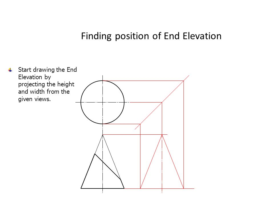 Finding position of End Elevation Start drawing the End Elevation by projecting the height and width from the given views.