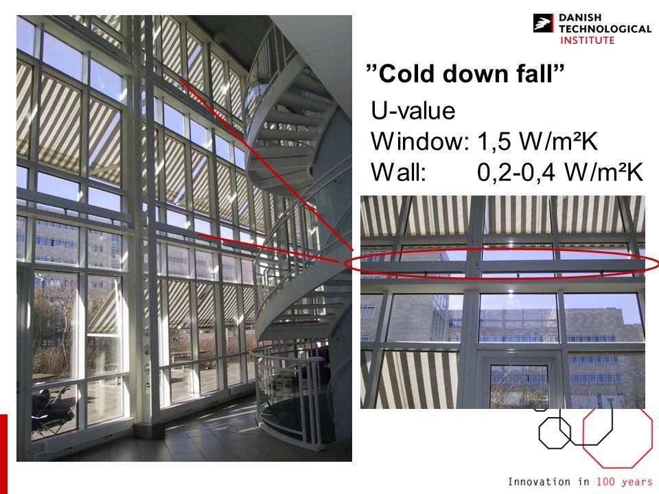 U-value Window: 1,5 W/m²K Wall: 0,2-0,4 W/m²K Cold down fall