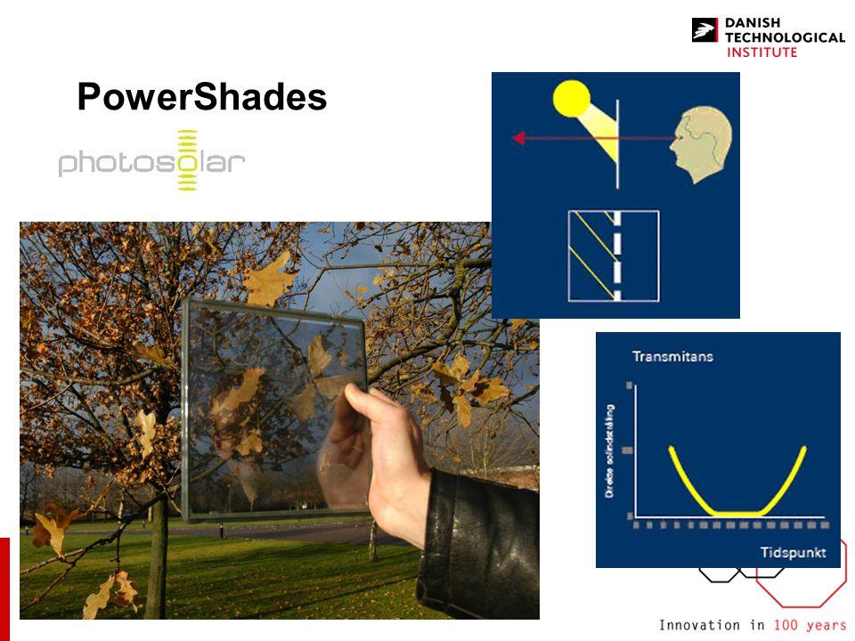 PowerShades