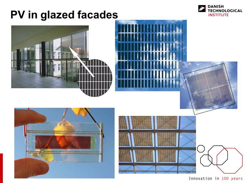 PV in glazed facades