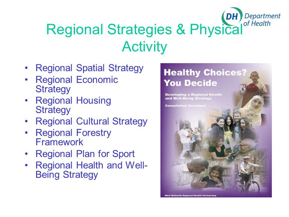 Regional Strategies & Physical Activity Regional Spatial Strategy Regional Economic Strategy Regional Housing Strategy Regional Cultural Strategy Regional Forestry Framework Regional Plan for Sport Regional Health and Well- Being Strategy