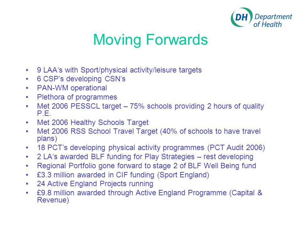 Moving Forwards 9 LAA's with Sport/physical activity/leisure targets 6 CSP's developing CSN's PAN-WM operational Plethora of programmes Met 2006 PESSCL target – 75% schools providing 2 hours of quality P.E.