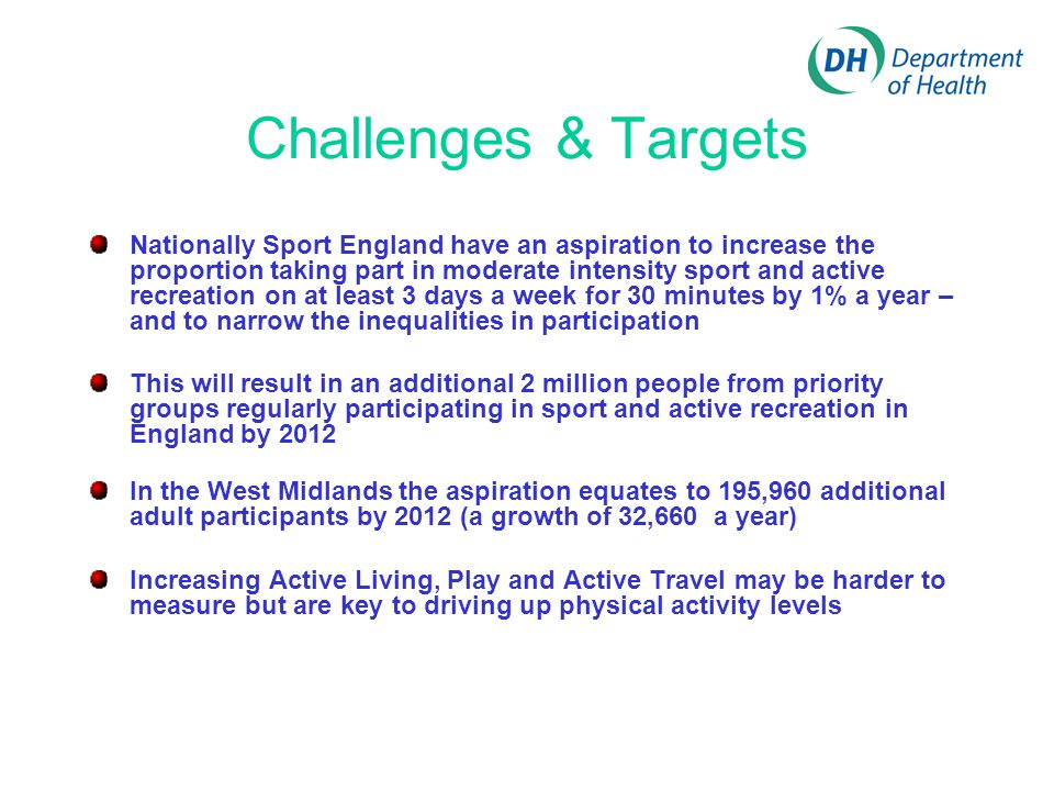 Challenges & Targets Nationally Sport England have an aspiration to increase the proportion taking part in moderate intensity sport and active recreation on at least 3 days a week for 30 minutes by 1% a year – and to narrow the inequalities in participation This will result in an additional 2 million people from priority groups regularly participating in sport and active recreation in England by 2012 In the West Midlands the aspiration equates to 195,960 additional adult participants by 2012 (a growth of 32,660 a year) Increasing Active Living, Play and Active Travel may be harder to measure but are key to driving up physical activity levels