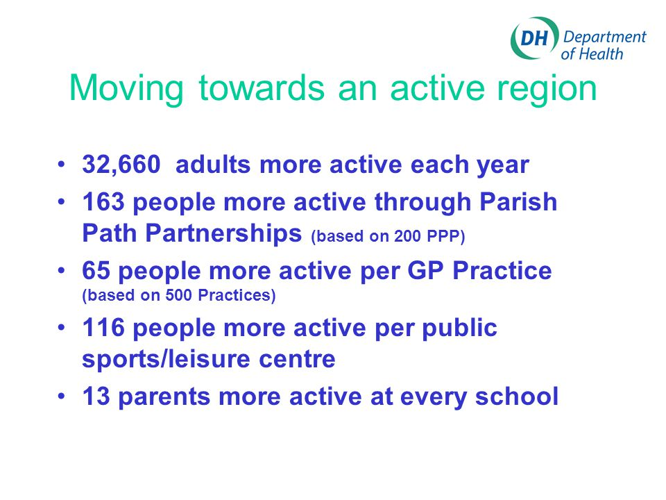 Moving towards an active region 32,660 adults more active each year 163 people more active through Parish Path Partnerships (based on 200 PPP) 65 people more active per GP Practice (based on 500 Practices) 116 people more active per public sports/leisure centre 13 parents more active at every school