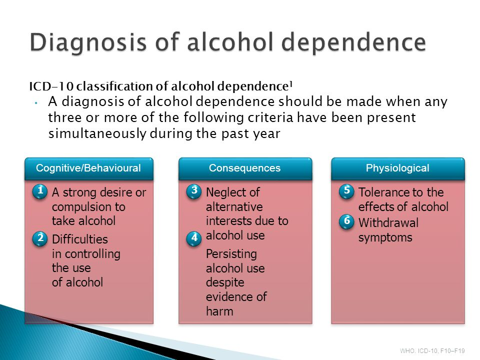 ICD-10 classification of alcohol dependence 1 A diagnosis of alcohol dependence should be made when any three or more of the following criteria have been present simultaneously during the past year WHO.