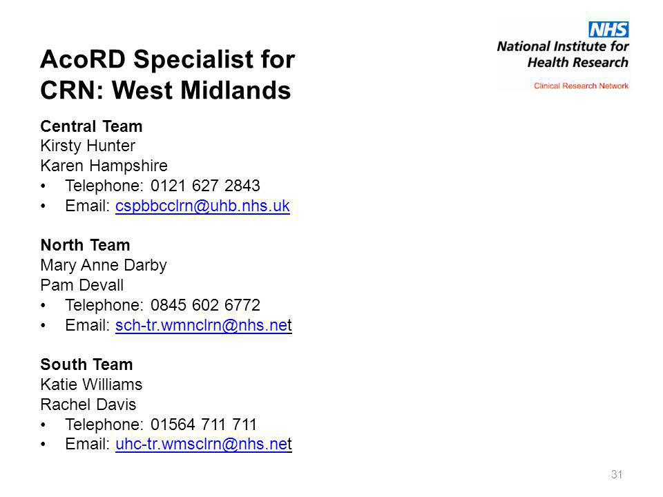 AcoRD Specialist for CRN: West Midlands Central Team Kirsty Hunter Karen Hampshire Telephone: 0121 627 2843 Email: cspbbcclrn@uhb.nhs.ukcspbbcclrn@uhb.nhs.uk North Team Mary Anne Darby Pam Devall Telephone: 0845 602 6772 Email: sch-tr.wmnclrn@nhs.netsch-tr.wmnclrn@nhs.ne South Team Katie Williams Rachel Davis Telephone: 01564 711 711 Email: uhc-tr.wmsclrn@nhs.netuhc-tr.wmsclrn@nhs.ne 31