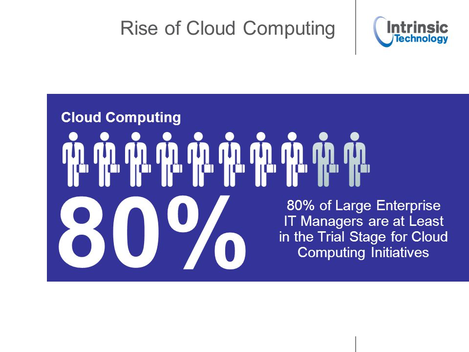 Cloud Computing 80% Rise of Cloud Computing 80% of Large Enterprise IT Managers are at Least in the Trial Stage for Cloud Computing Initiatives