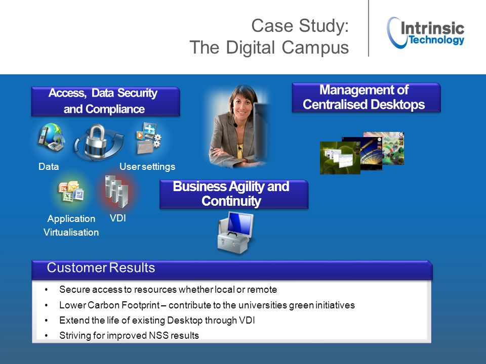 Case Study: The Digital Campus Business Agility and Continuity Data Application Virtualisation User settings VDI Secure access to resources whether local or remote Lower Carbon Footprint – contribute to the universities green initiatives Extend the life of existing Desktop through VDI Striving for improved NSS results